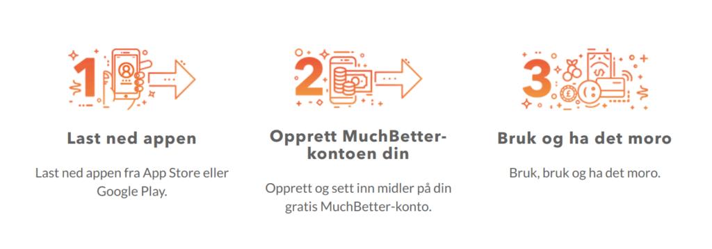 Gjør innskudd på casino med MuchBetter casino norge muchbetter app